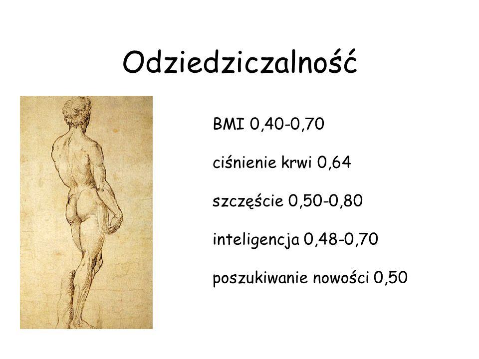 Odziedziczalność BMI 0,40-0,70 ciśnienie krwi 0,64 szczęście 0,50-0,80