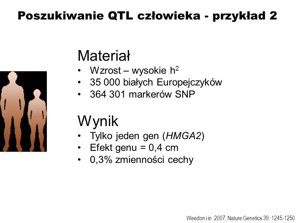 Poszukiwanie QTL człowieka - przykład 2