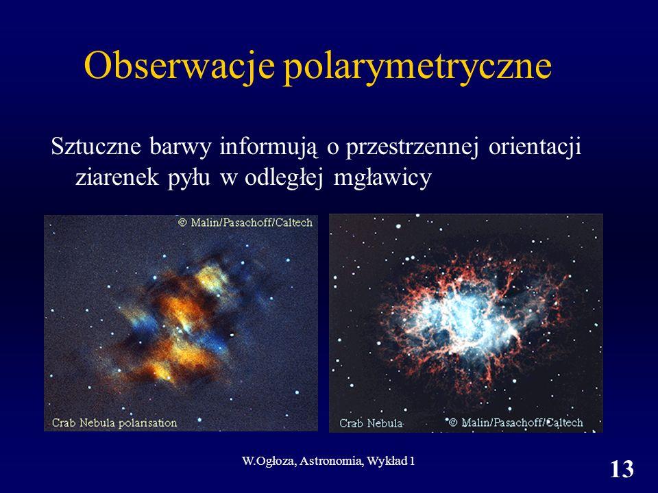 Obserwacje polarymetryczne