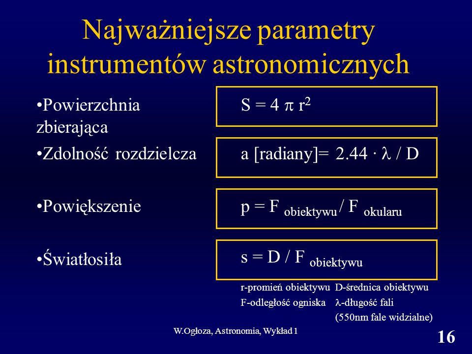 Najważniejsze parametry instrumentów astronomicznych