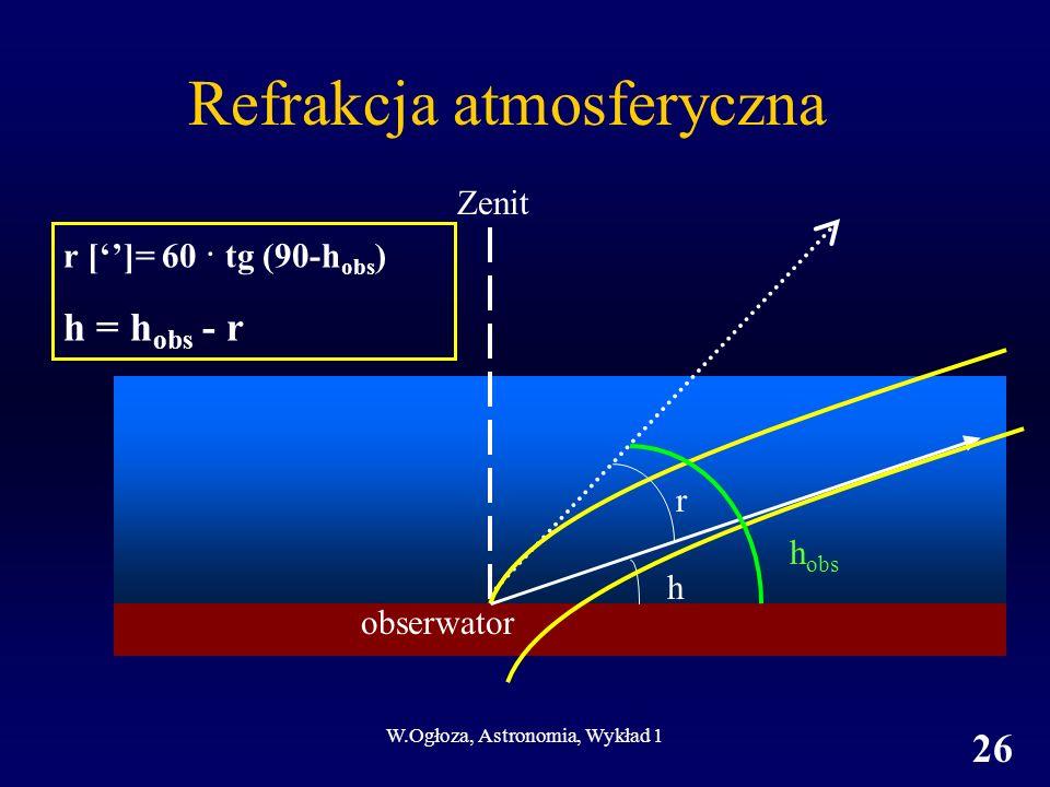 Refrakcja atmosferyczna