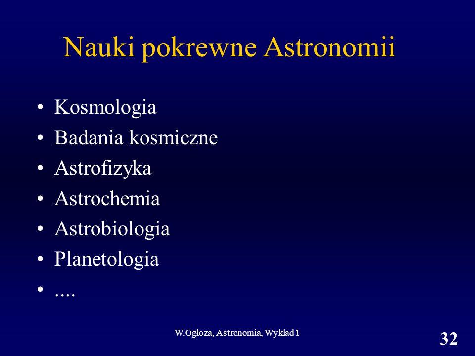 Nauki pokrewne Astronomii