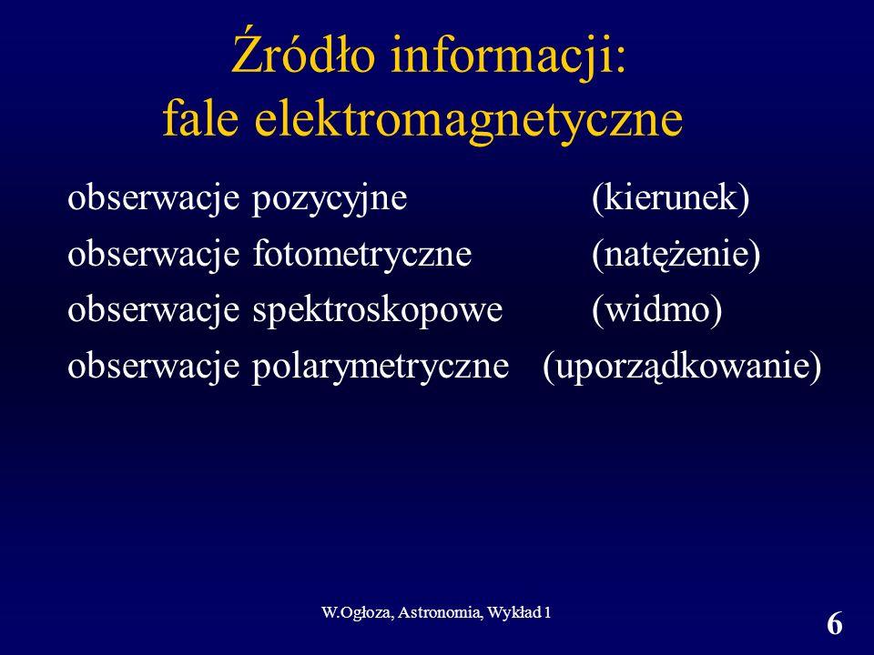 Źródło informacji: fale elektromagnetyczne
