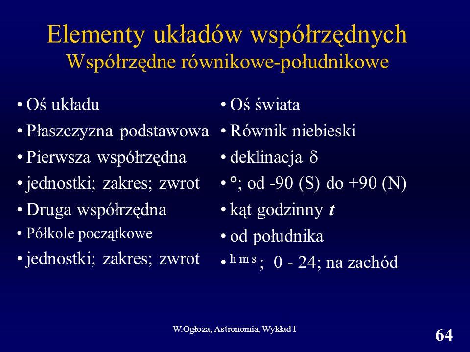 Elementy układów współrzędnych Współrzędne równikowe-południkowe