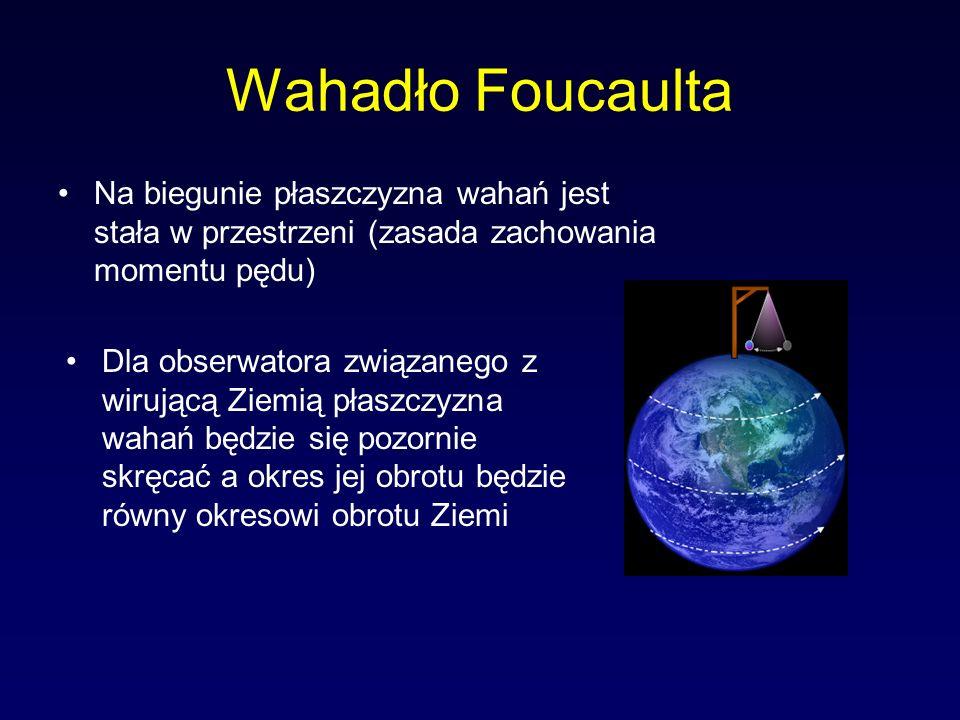 Wahadło Foucaulta Na biegunie płaszczyzna wahań jest stała w przestrzeni (zasada zachowania momentu pędu)