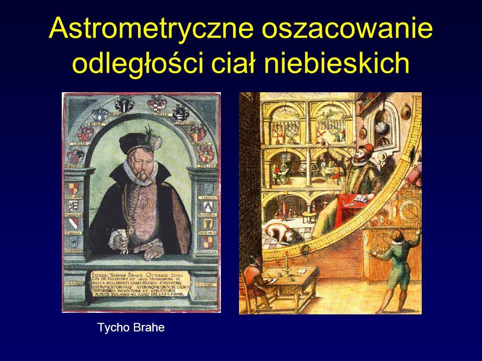 Astrometryczne oszacowanie odległości ciał niebieskich