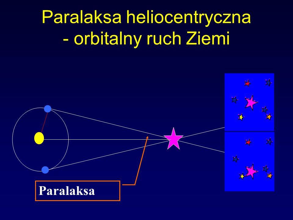 Paralaksa heliocentryczna - orbitalny ruch Ziemi