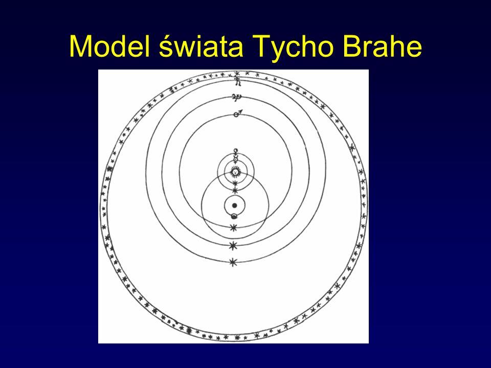 Model świata Tycho Brahe