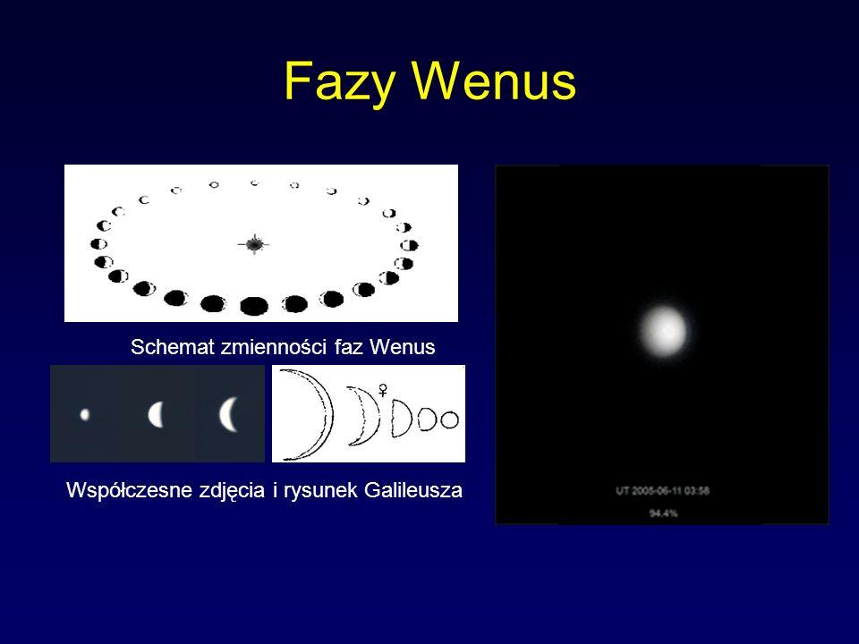 Fazy Wenus Schemat zmienności faz Wenus
