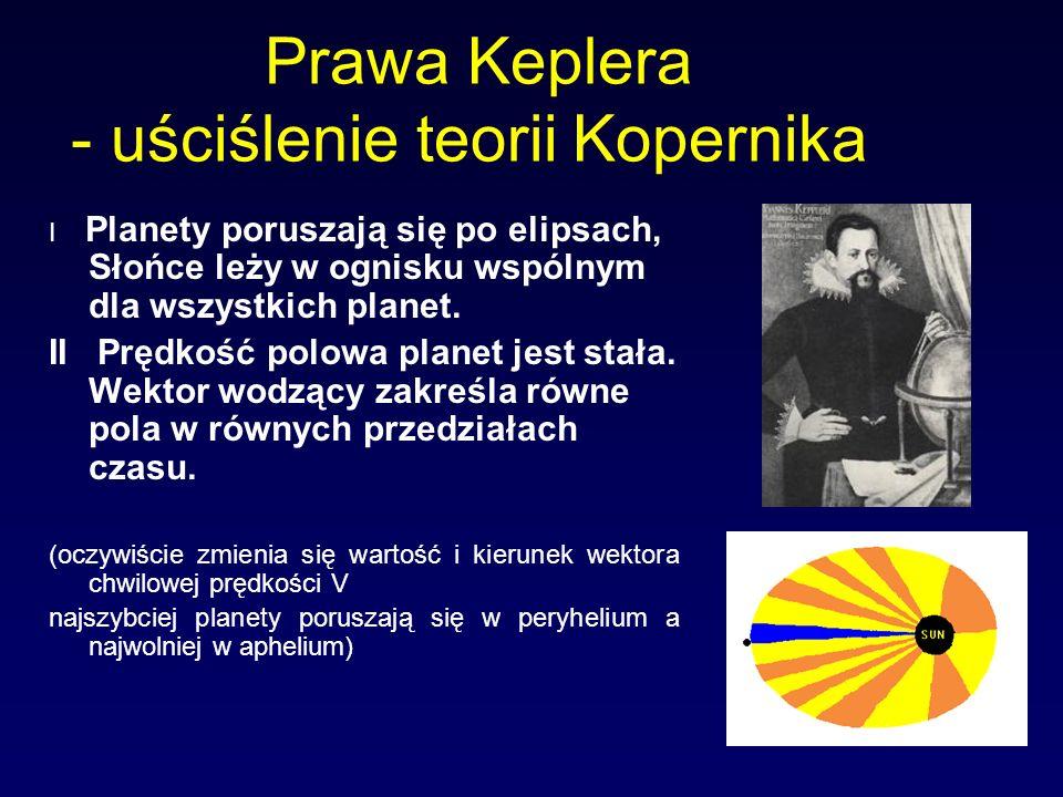 Prawa Keplera - uściślenie teorii Kopernika