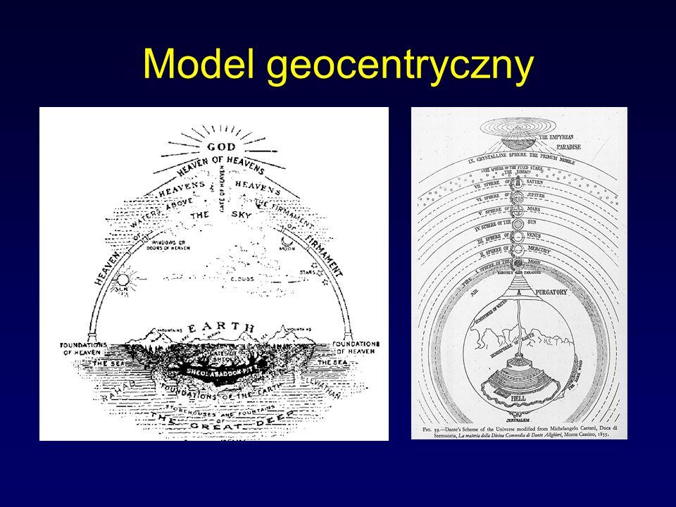 Model geocentryczny