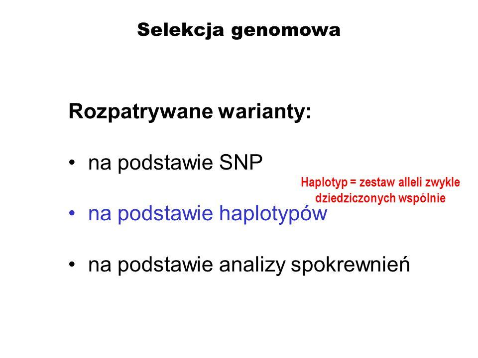 Haplotyp = zestaw alleli zwykle dziedziczonych wspólnie