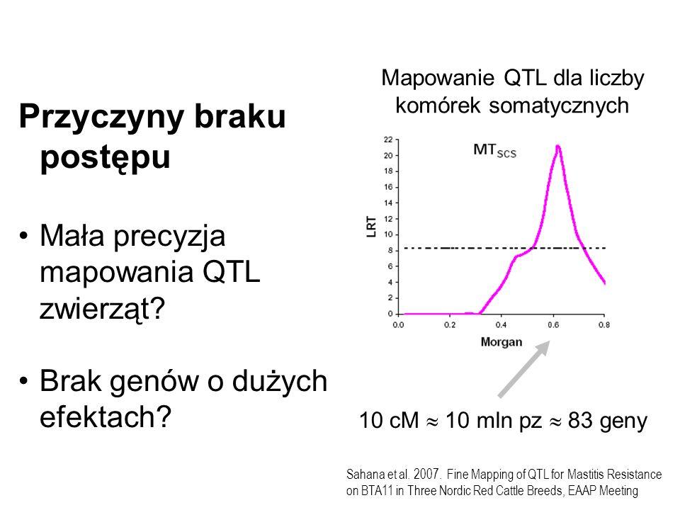 Mapowanie QTL dla liczby komórek somatycznych
