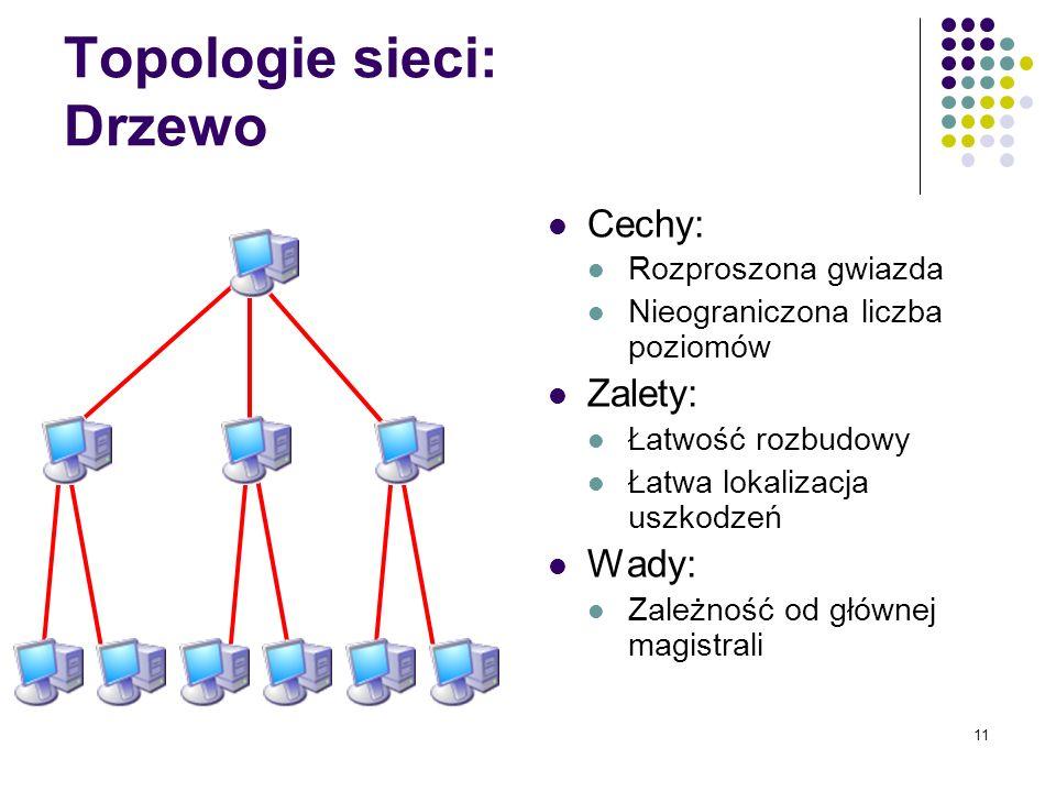 Topologie sieci: Drzewo