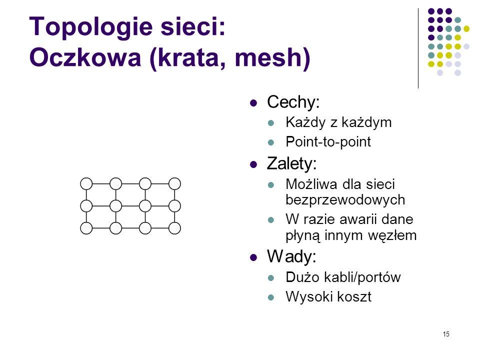 Topologie sieci: Oczkowa (krata, mesh)