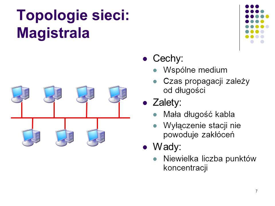 Topologie sieci: Magistrala