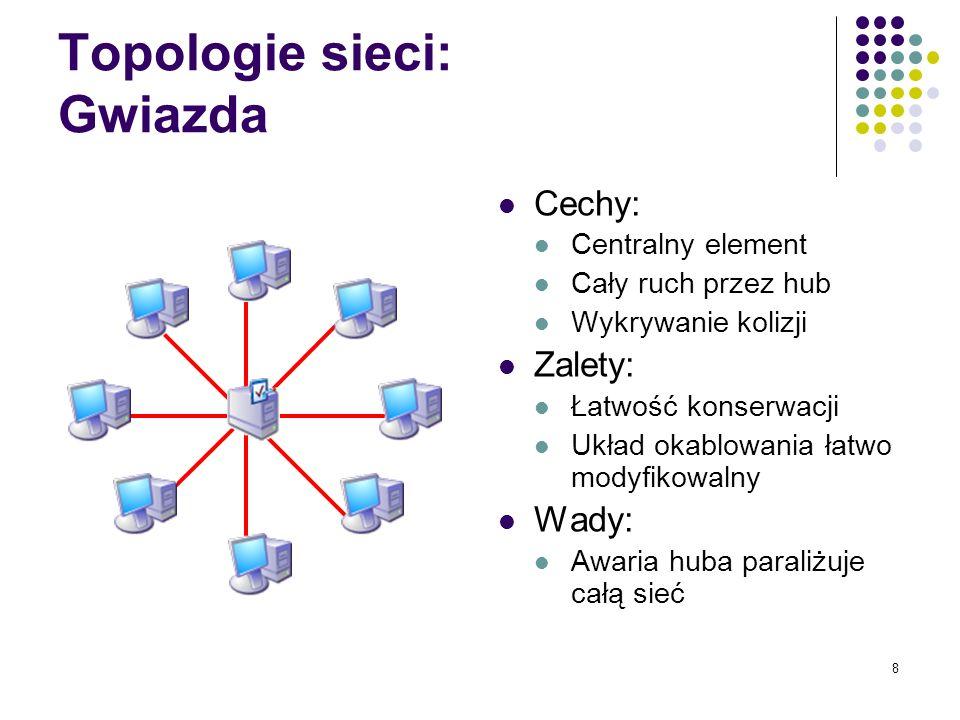 Topologie sieci: Gwiazda
