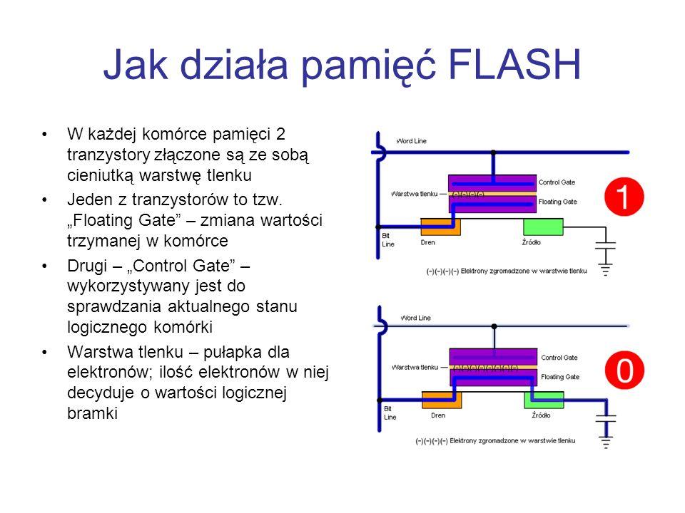 Jak działa pamięć FLASH