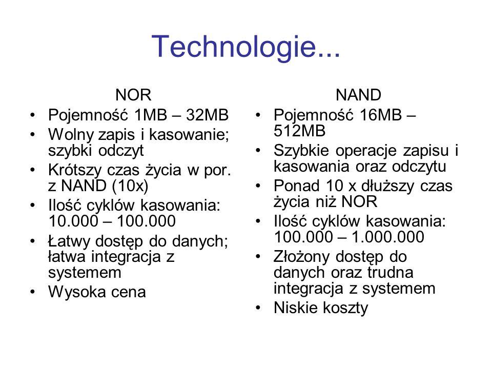 Technologie... NOR Pojemność 1MB – 32MB