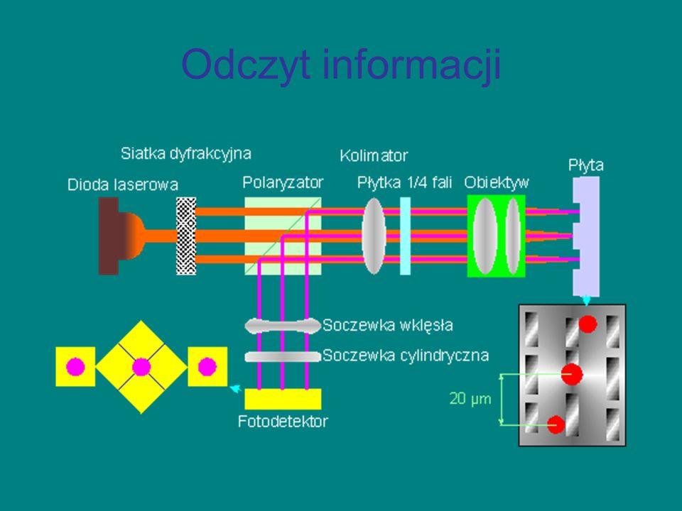 Odczyt informacji