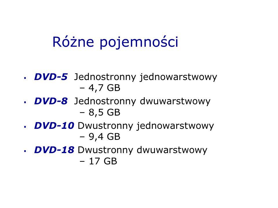 Różne pojemności DVD-5 Jednostronny jednowarstwowy – 4,7 GB