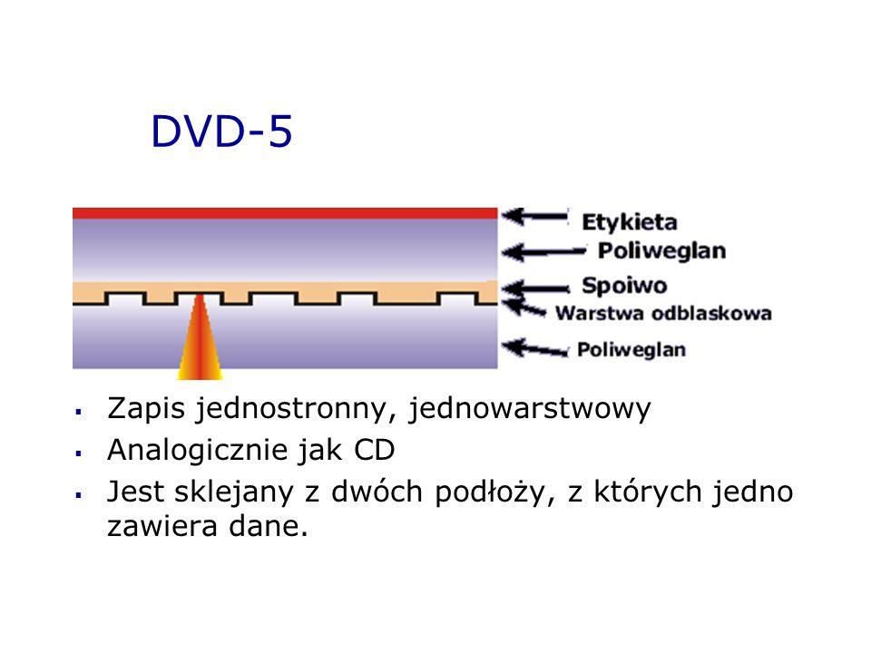 DVD-5 Zapis jednostronny, jednowarstwowy Analogicznie jak CD