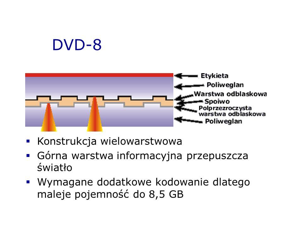 DVD-8 Konstrukcja wielowarstwowa