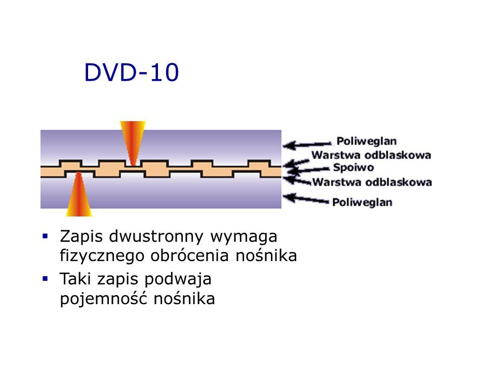 DVD-10 Zapis dwustronny wymaga fizycznego obrócenia nośnika