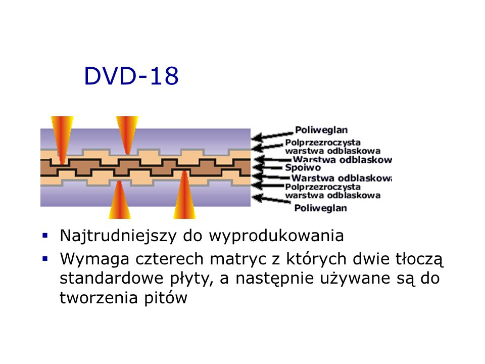 DVD-18 Najtrudniejszy do wyprodukowania