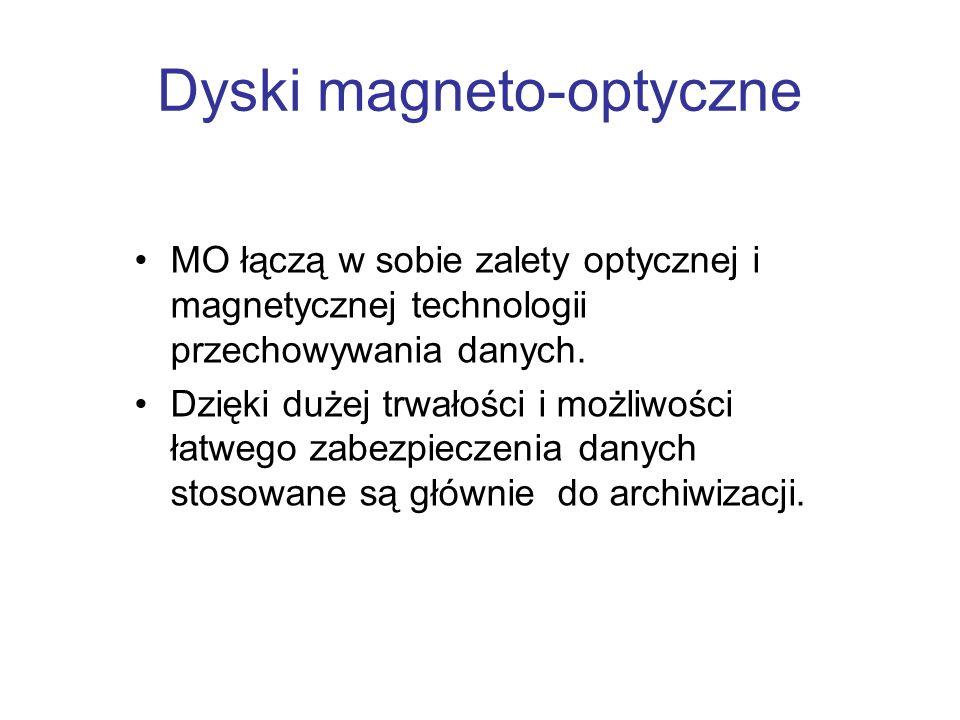 Dyski magneto-optyczne