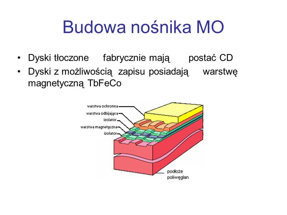 Budowa nośnika MO Dyski tłoczone fabrycznie mają postać CD