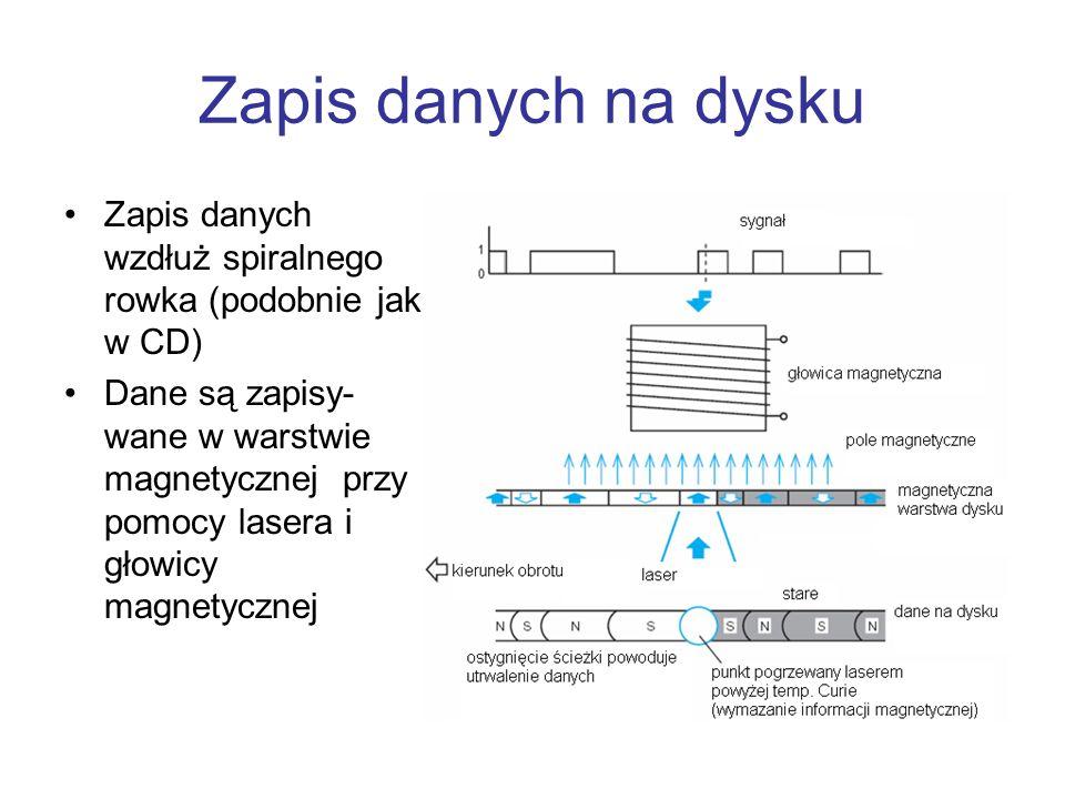 Zapis danych na dysku Zapis danych wzdłuż spiralnego rowka (podobnie jak w CD)