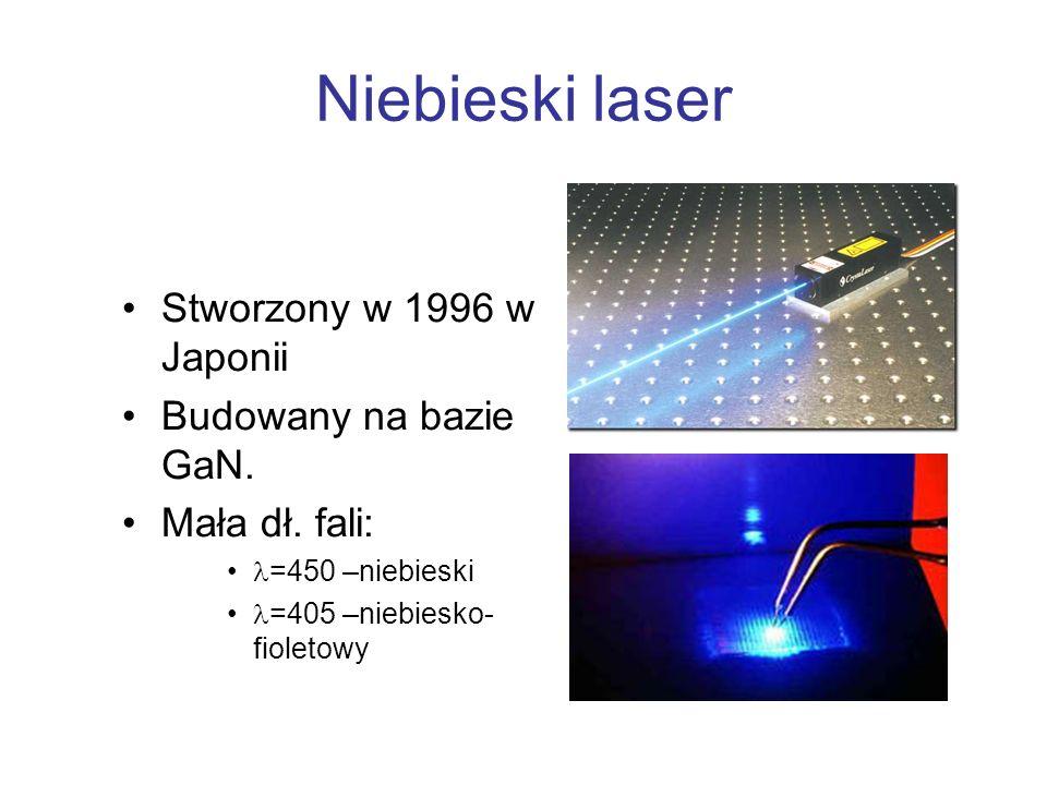 Niebieski laser Stworzony w 1996 w Japonii Budowany na bazie GaN.