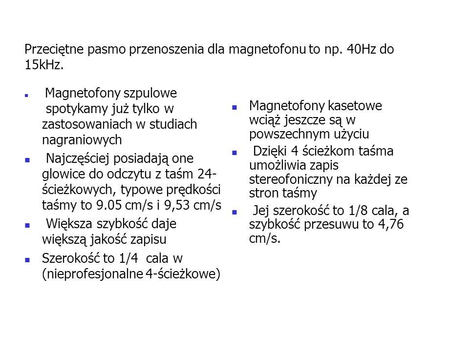 Przeciętne pasmo przenoszenia dla magnetofonu to np. 40Hz do 15kHz.