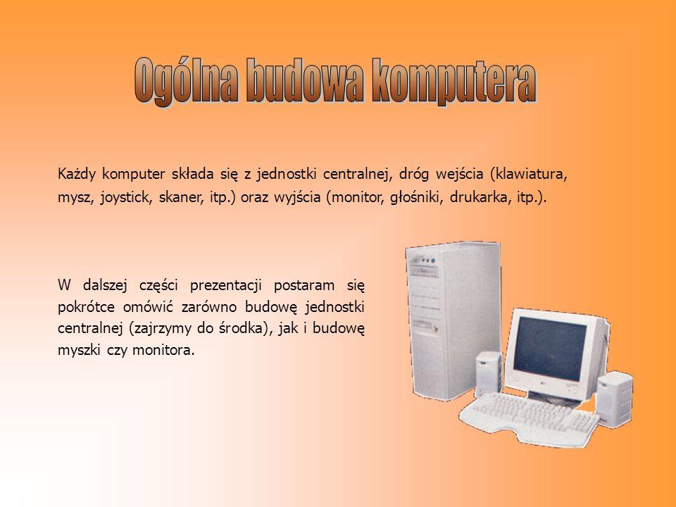 Ogólna budowa komputera