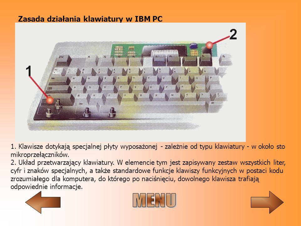 MENU Zasada działania klawiatury w IBM PC