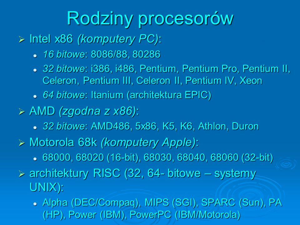 Rodziny procesorów Intel x86 (komputery PC): AMD (zgodna z x86):