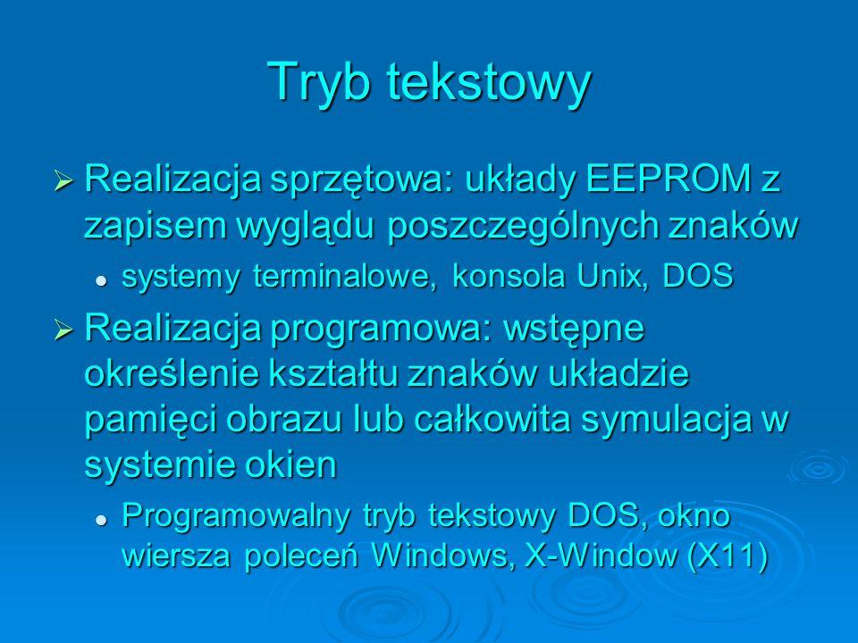 Tryb tekstowy Realizacja sprzętowa: układy EEPROM z zapisem wyglądu poszczególnych znaków. systemy terminalowe, konsola Unix, DOS.
