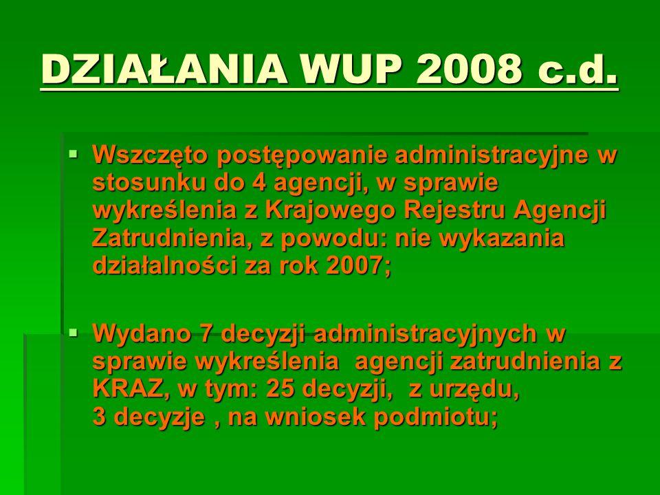 DZIAŁANIA WUP 2008 c.d.