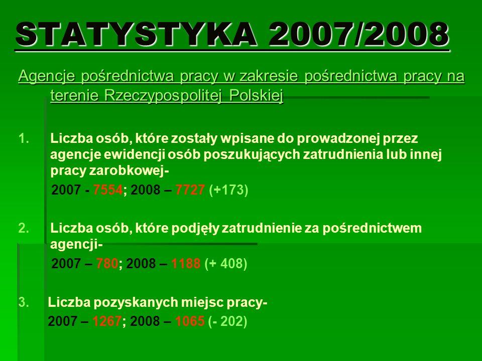 STATYSTYKA 2007/2008 Agencje pośrednictwa pracy w zakresie pośrednictwa pracy na terenie Rzeczypospolitej Polskiej.