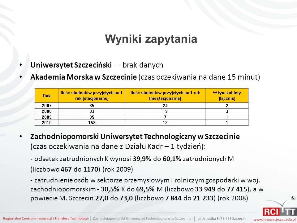 Wyniki zapytania Uniwersytet Szczeciński – brak danych