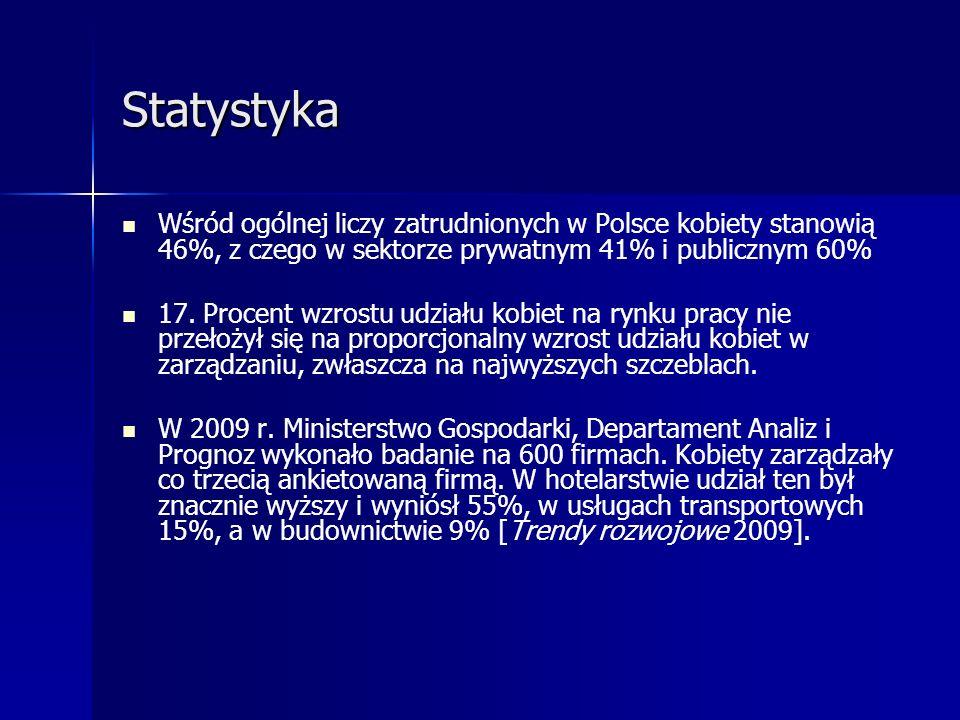 StatystykaWśród ogólnej liczy zatrudnionych w Polsce kobiety stanowią 46%, z czego w sektorze prywatnym 41% i publicznym 60%