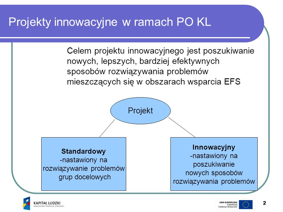 Projekty innowacyjne w ramach PO KL