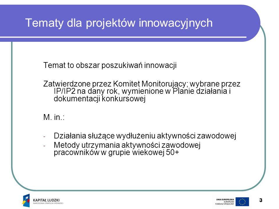 Tematy dla projektów innowacyjnych