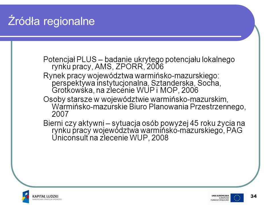 Źródła regionalne Potencjał PLUS – badanie ukrytego potencjału lokalnego rynku pracy, AMS, ZPORR, 2006.