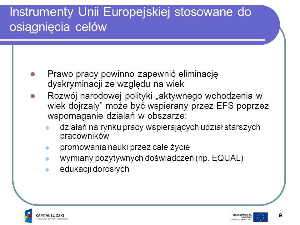 Instrumenty Unii Europejskiej stosowane do osiągnięcia celów