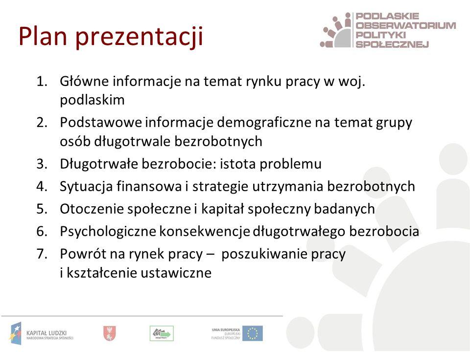Plan prezentacji Główne informacje na temat rynku pracy w woj. podlaskim.