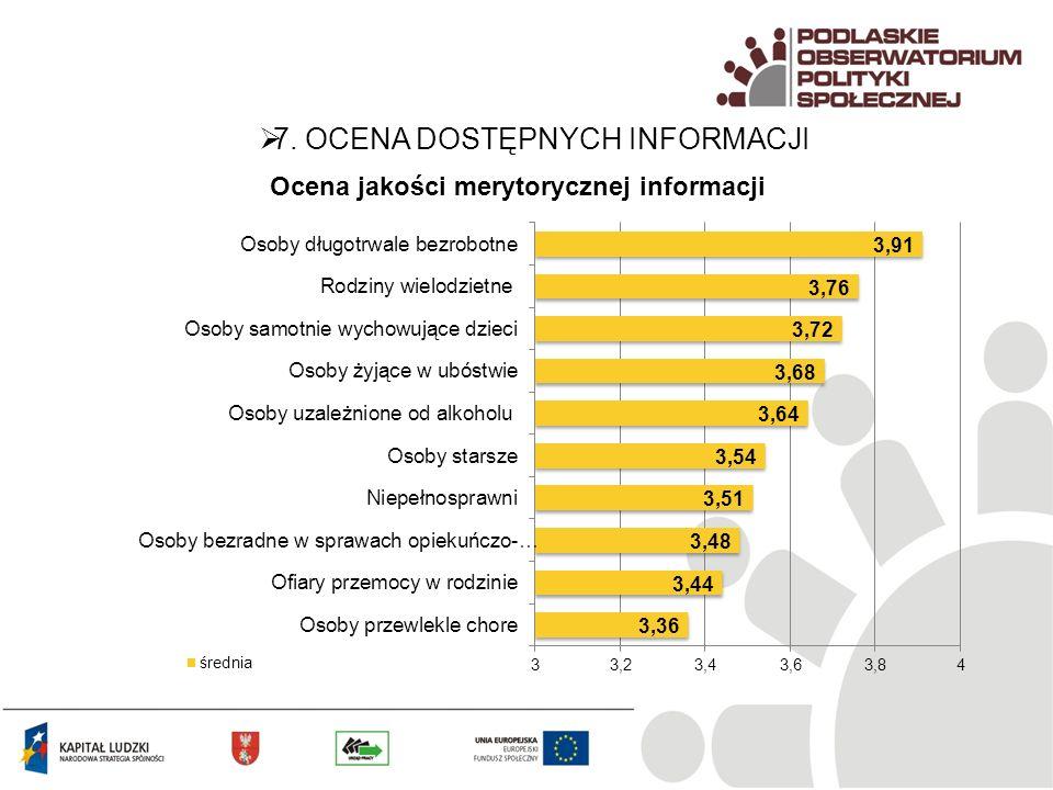 Ocena jakości merytorycznej informacji