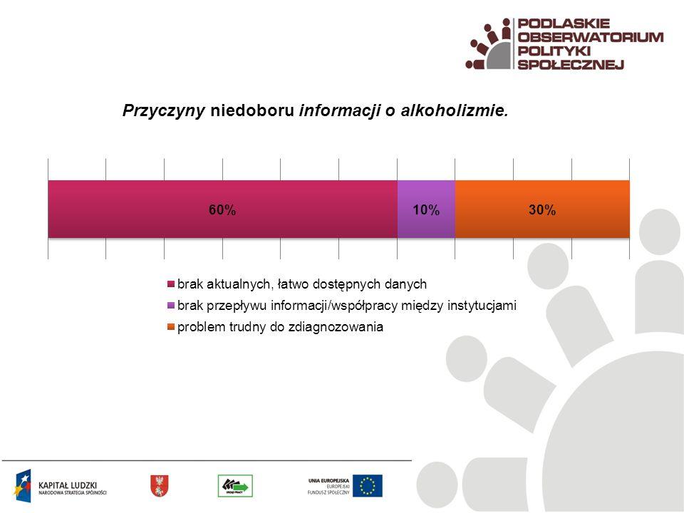 Przyczyny niedoboru informacji o alkoholizmie.