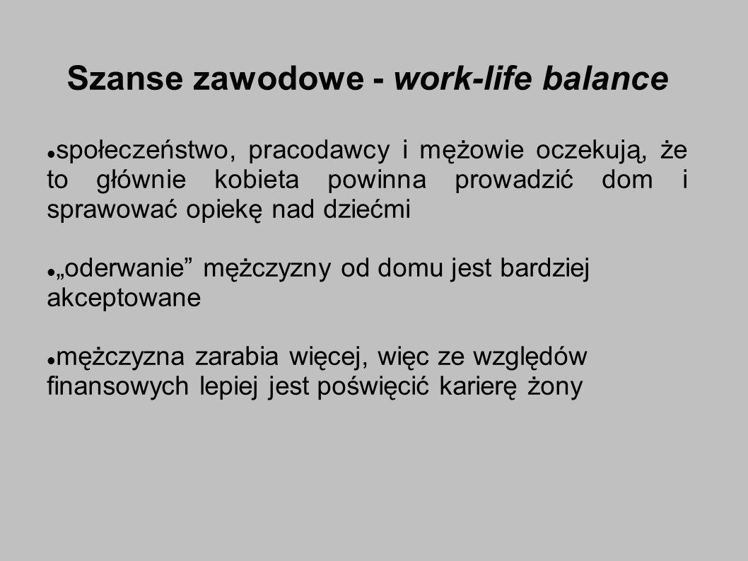 Szanse zawodowe - work-life balance
